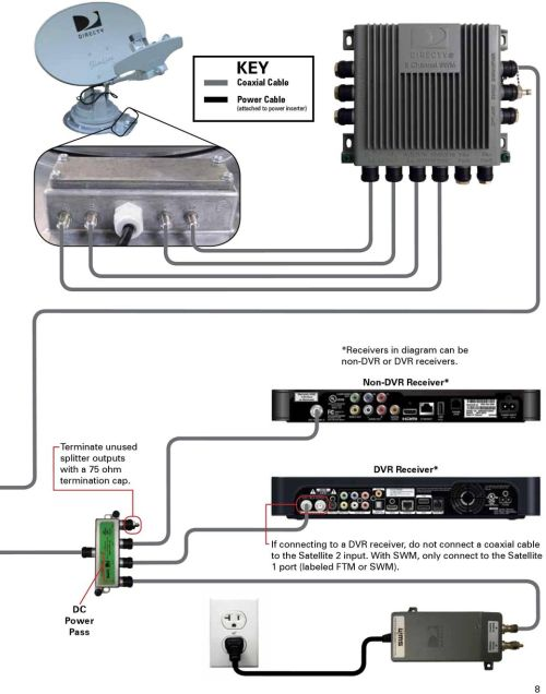 small resolution of directv wiring diagram whole home dvr directv wiring diagrams wiring diagram for directv whole home dvr