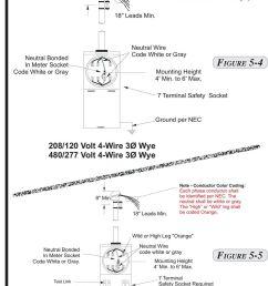 figure 5 4 7 terminal safety socket ground per nec 208 120 volt 4 [ 960 x 1505 Pixel ]