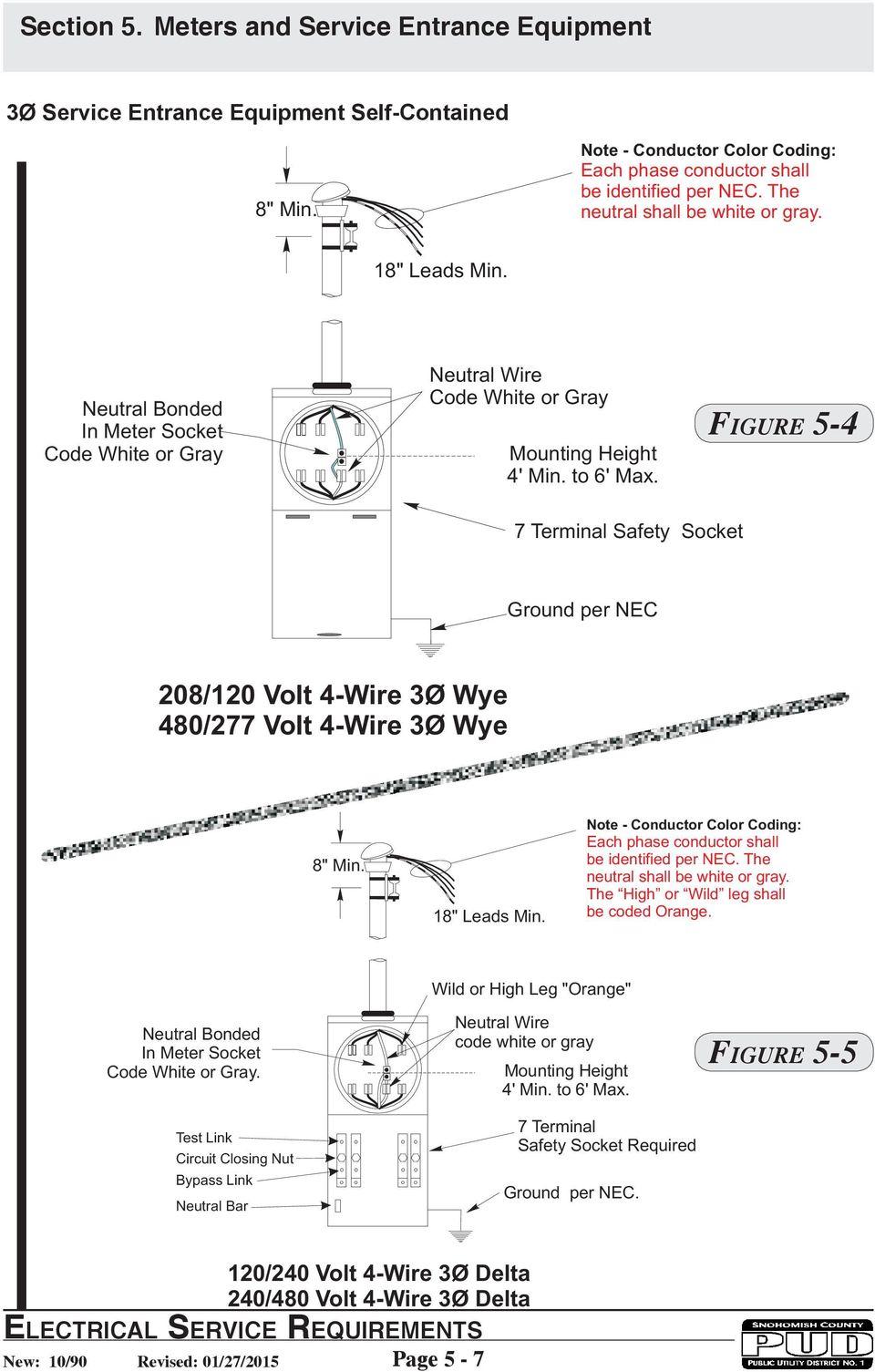 hight resolution of figure 5 4 7 terminal safety socket ground per nec 208 120 volt 4