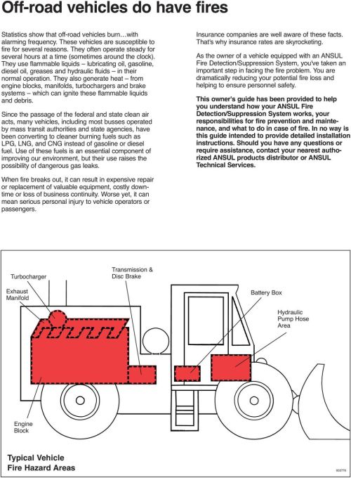 small resolution of they use flammable liquids lubricating oil gasoline diesel oil greases and hydraulic fluids