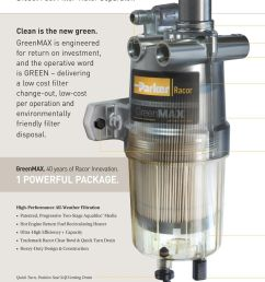 environmentally friendly filter disposal greenmax 40 years of racor innovation 1 powerful package [ 960 x 1175 Pixel ]