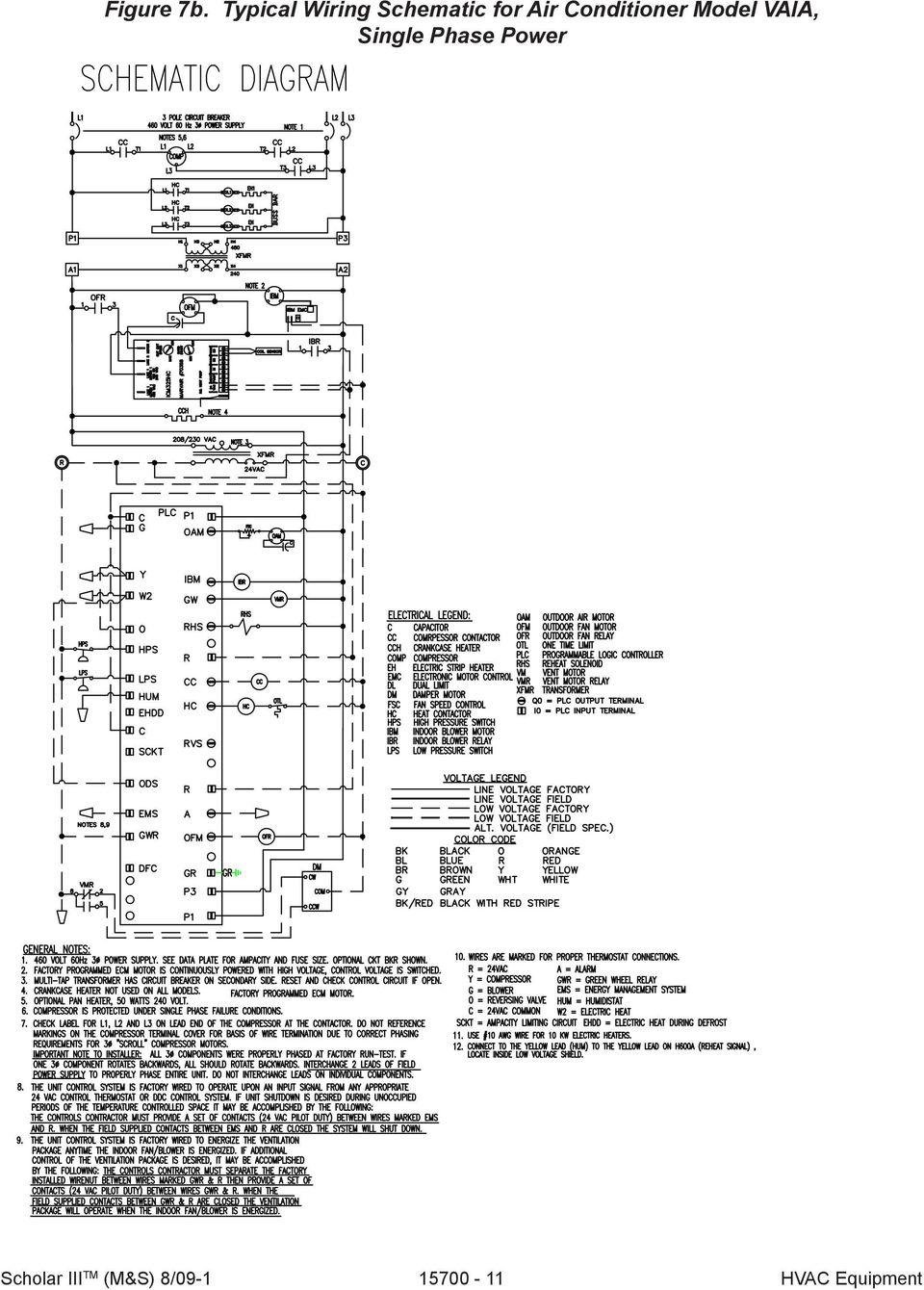 hight resolution of conditioner model vaia single