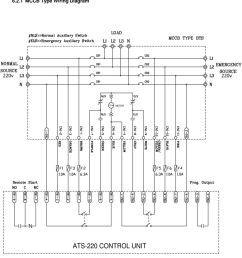 zenith transfer switch wiring diagram wiring diagram load zenith ztg transfer switch wiring diagram zenith ats [ 960 x 1297 Pixel ]