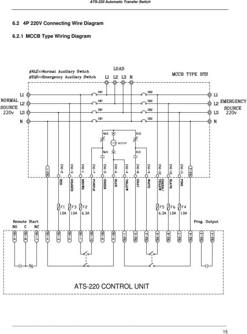 small resolution of zenith transfer switch wiring diagram wiring diagram load zenith ztg transfer switch wiring diagram zenith ats