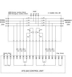 18 6 2 4 magnetic contactor type wiring diagram ats 220 control unit 18 [ 960 x 1320 Pixel ]