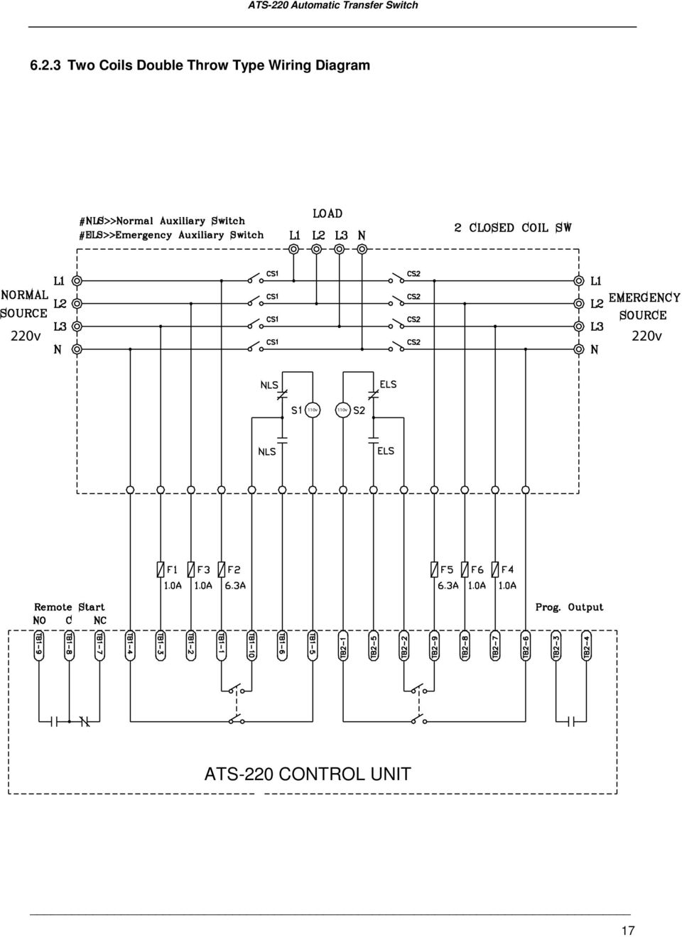 medium resolution of 18 6 2 4 magnetic contactor type wiring diagram ats 220 control unit 18
