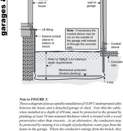 conduit sleeve refer to table 3 for minimum depth requirements mechanical protection treated planking  [ 960 x 1490 Pixel ]