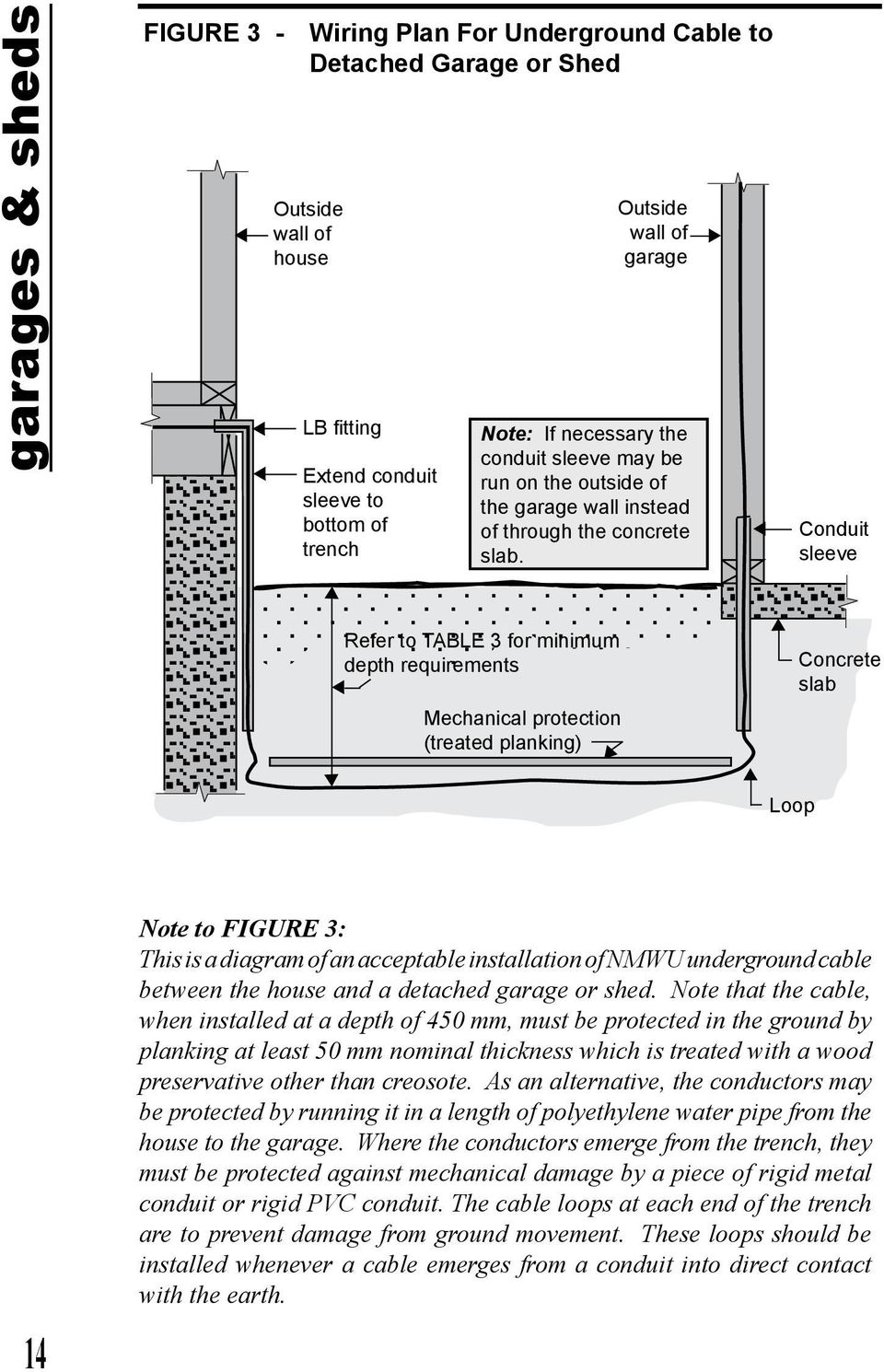 hight resolution of conduit sleeve refer to table 3 for minimum depth requirements mechanical protection treated planking