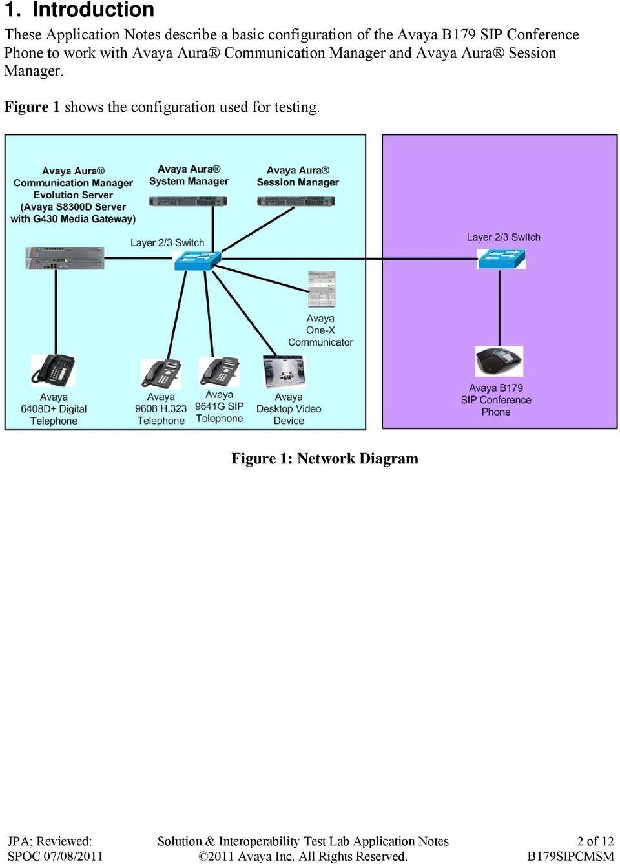 hight resolution of avaya aura communication manager and avaya aura session manager