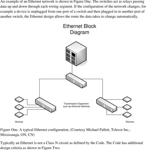 small resolution of design allows the route the data takes to change automatically ethernet block diagram transmission equipment