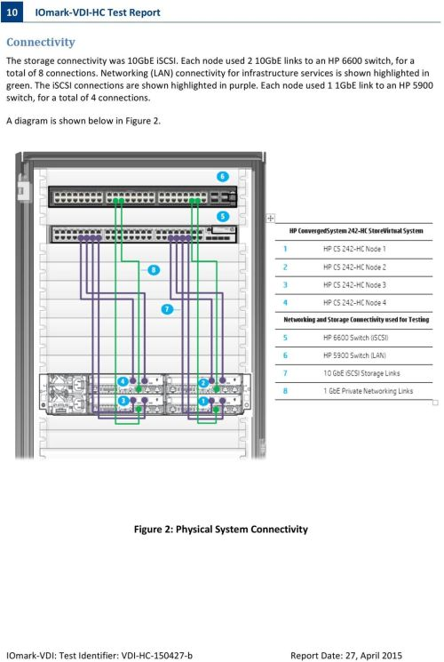 small resolution of networking lan connectivity for infrastructure services is shown highlighted in green