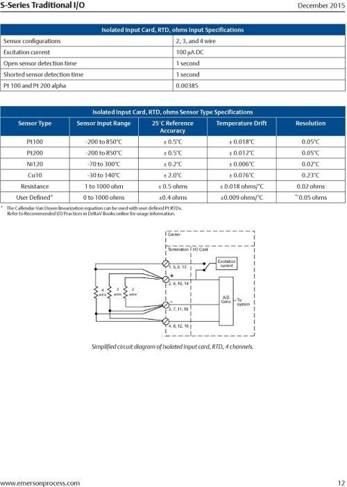 small resolution of 5 c 0 018 c 0 05 c pt200 200 to 850 c 0 5 c