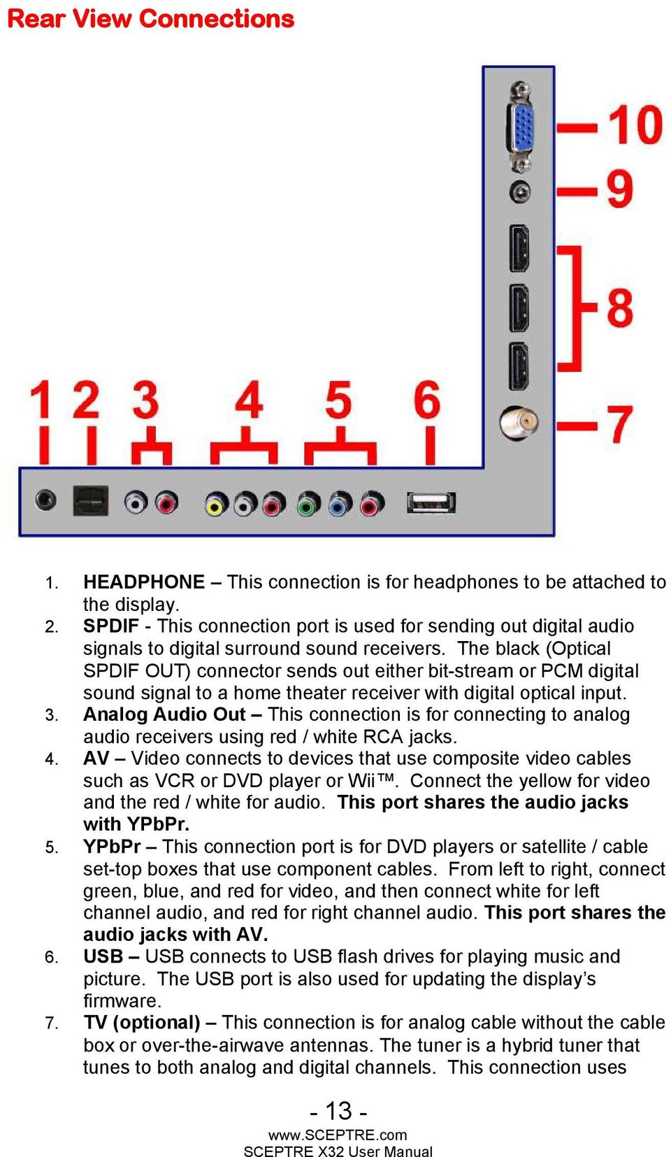 hight resolution of the black optical spdif out connector sends out either bit stream or pcm