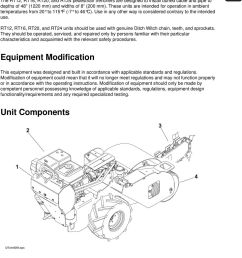 rt12 rt16 rt20 and rt24 units should be used with genuine ditch witch [ 960 x 1315 Pixel ]