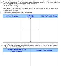 Unit 7 Quadratic Relations of the Form y \u003d ax 2 + bx + c - PDF Free Download [ 1515 x 960 Pixel ]