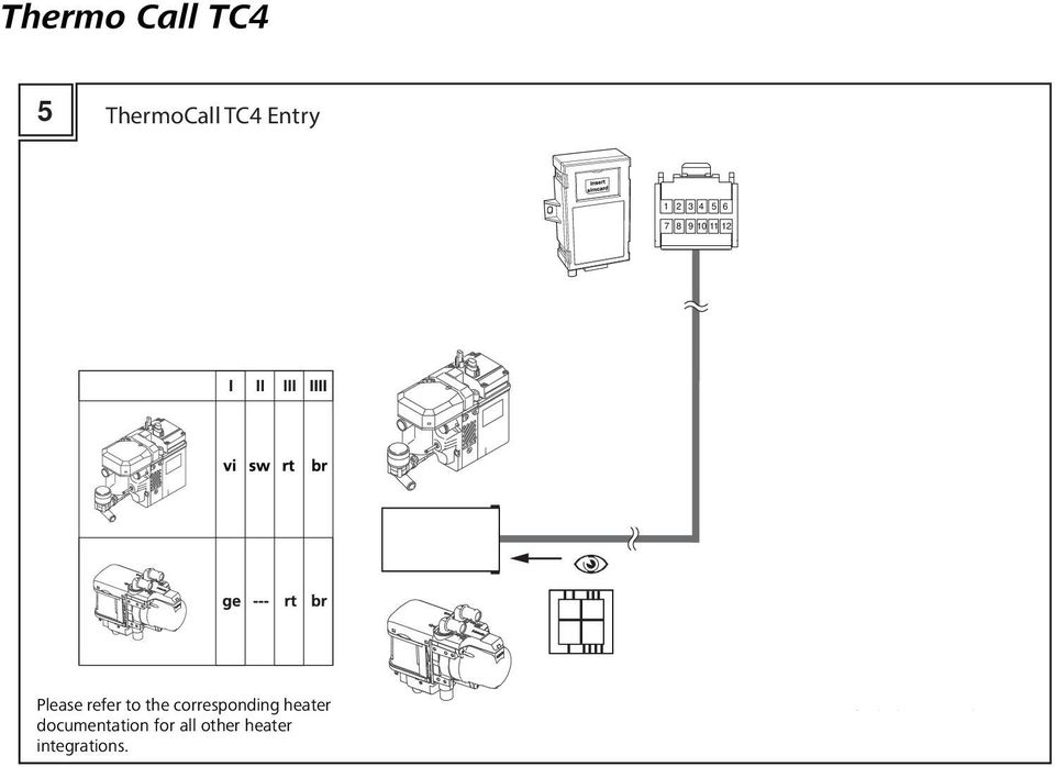Installation Instructions. ThermoCall TC4. Entry/Advanced