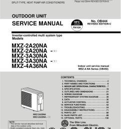 mxz a0na technical chanes part names and functions 6 3 indoor [ 960 x 1275 Pixel ]