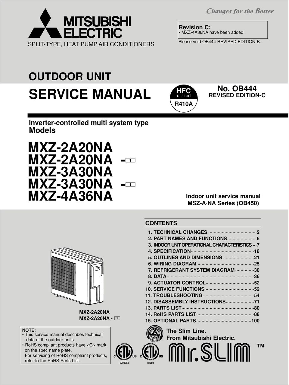 medium resolution of mxz a0na technical chanes part names and functions 6 3 indoor