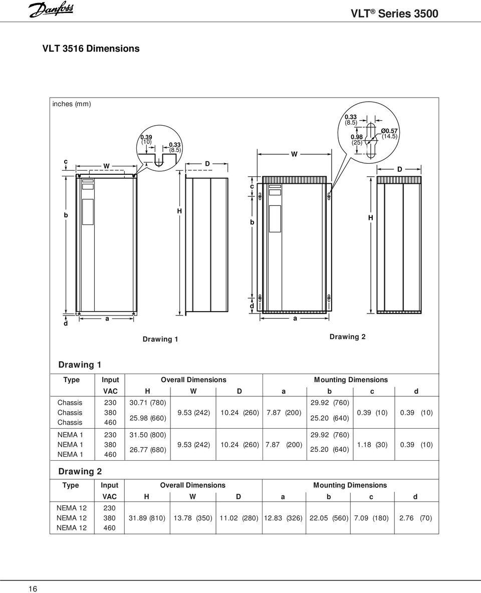 medium resolution of vlt series 3500 adjustable frequency drive instruction manual pdfgraham vlt 3500 wiring diagram 14