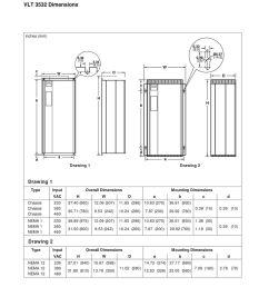 vlt series 3500 adjustable frequency drive instruction manual pdf graham vlt 3500 wiring diagram [ 960 x 1184 Pixel ]