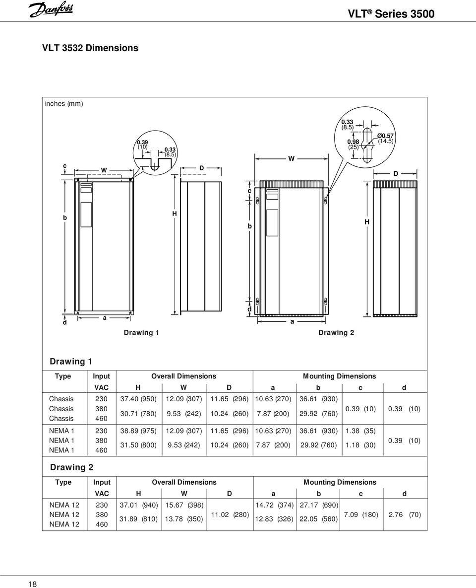 medium resolution of vlt series 3500 adjustable frequency drive instruction manual pdf graham vlt 3500 wiring diagram