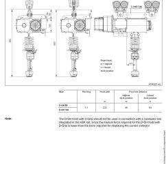 demag chain hoist wiring diagram [ 960 x 1277 Pixel ]