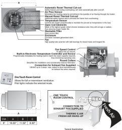 manual reset thermal cut out additional safety feature which prevents the frame from overheating 16 thermo  [ 960 x 1437 Pixel ]
