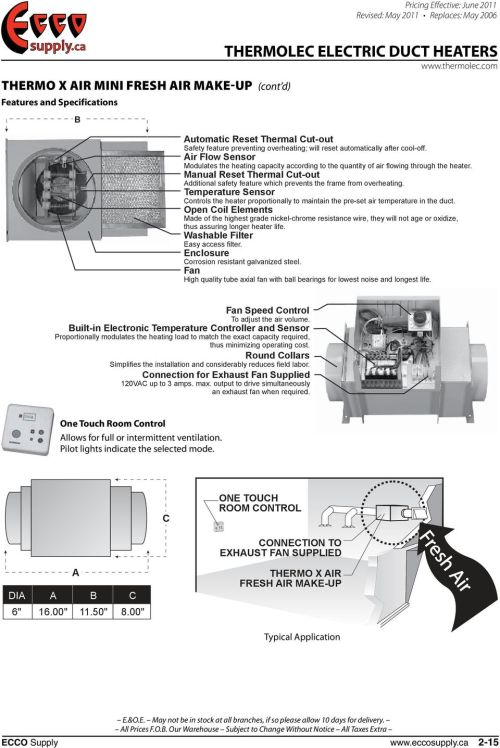 small resolution of manual reset thermal cut out additional safety feature which prevents the frame from overheating 16 thermo