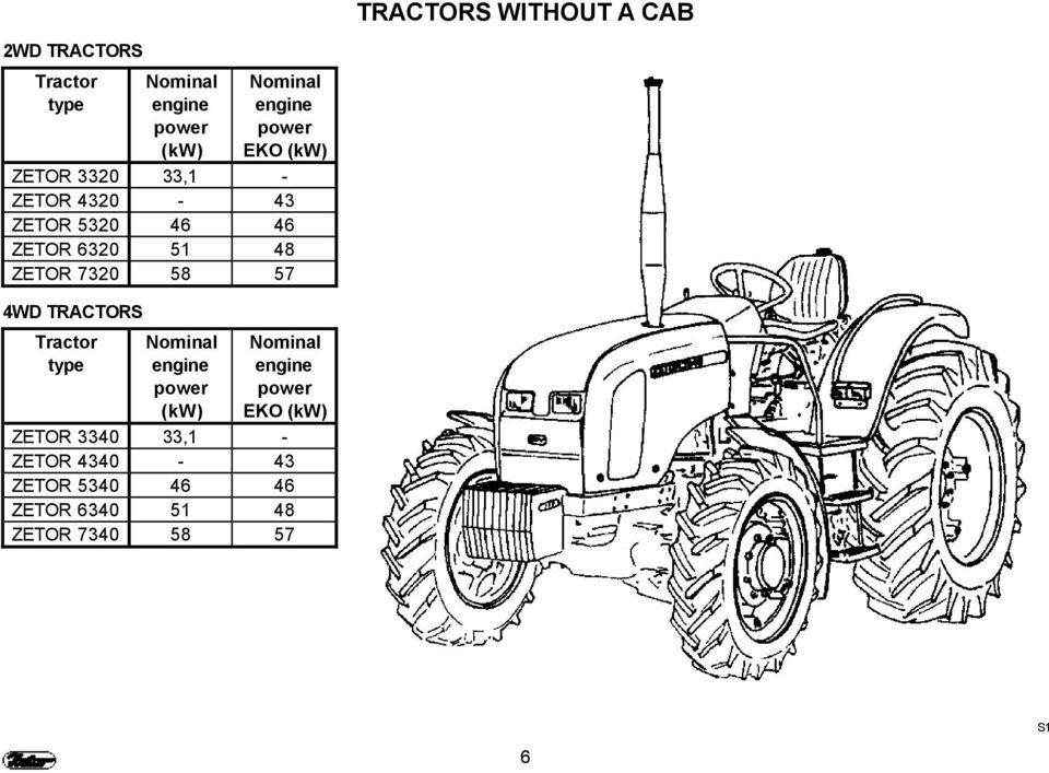Zetor Parts Online. Zetor. Tractor Engine And Wiring Diagram