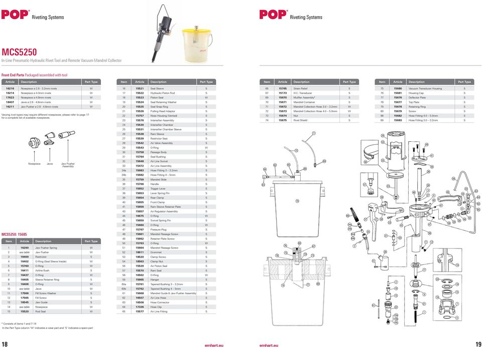Tools Spares Guide. The POP Tools Spares Guide is a users