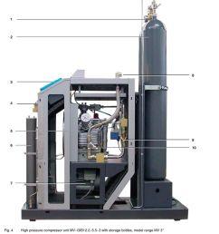 bottels 3 compressor control 4 final pressure switch 5 compressor block 6 fine filter [ 960 x 1336 Pixel ]