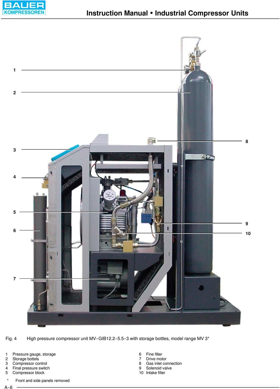 medium resolution of bottels 3 compressor control 4 final pressure switch 5 compressor block 6 fine filter
