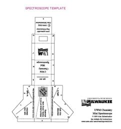 7 spectroscope template building a spectroscope [ 960 x 1145 Pixel ]