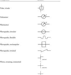 circular waveguide flexible waveguide rectangular [ 960 x 1333 Pixel ]