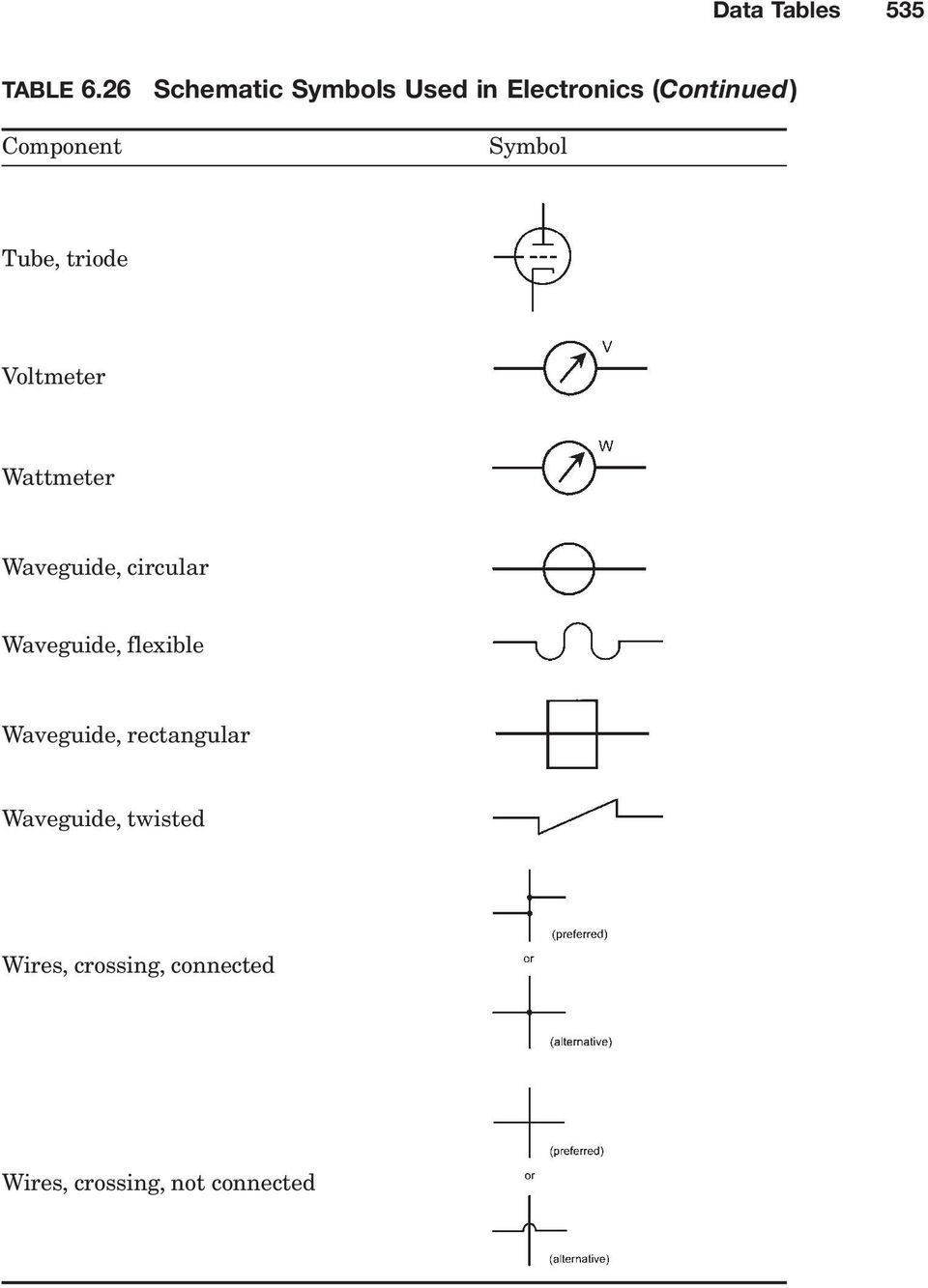 hight resolution of circular waveguide flexible waveguide rectangular