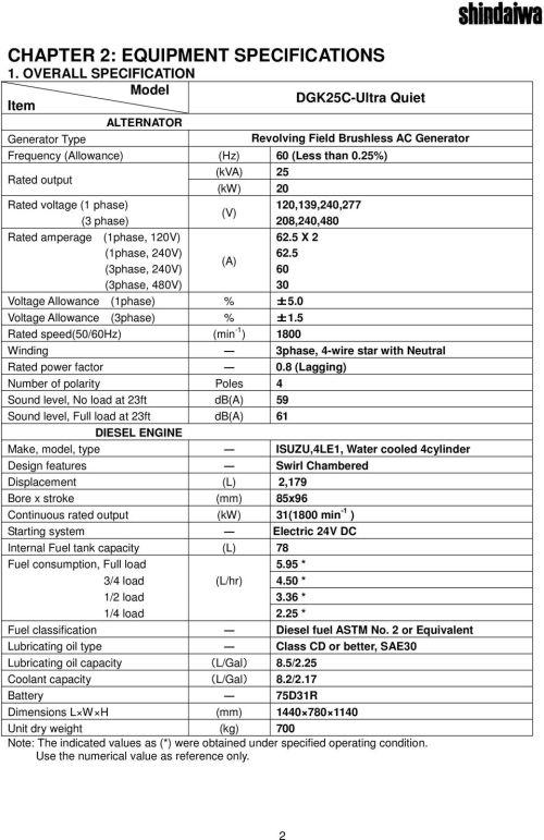 small resolution of specification dgk25c pdf isuzu 4jg1 isuzu 4le1 wiring diagram