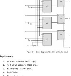 8 bit alu logic diagram gallery experiment 5 arithmetic logic unit alu [ 960 x 1751 Pixel ]