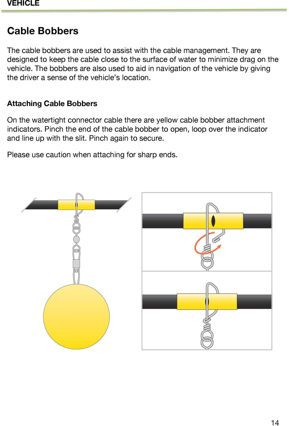hight resolution of the bobbers are also used to aid in navigation of the vehicle by giving the driver