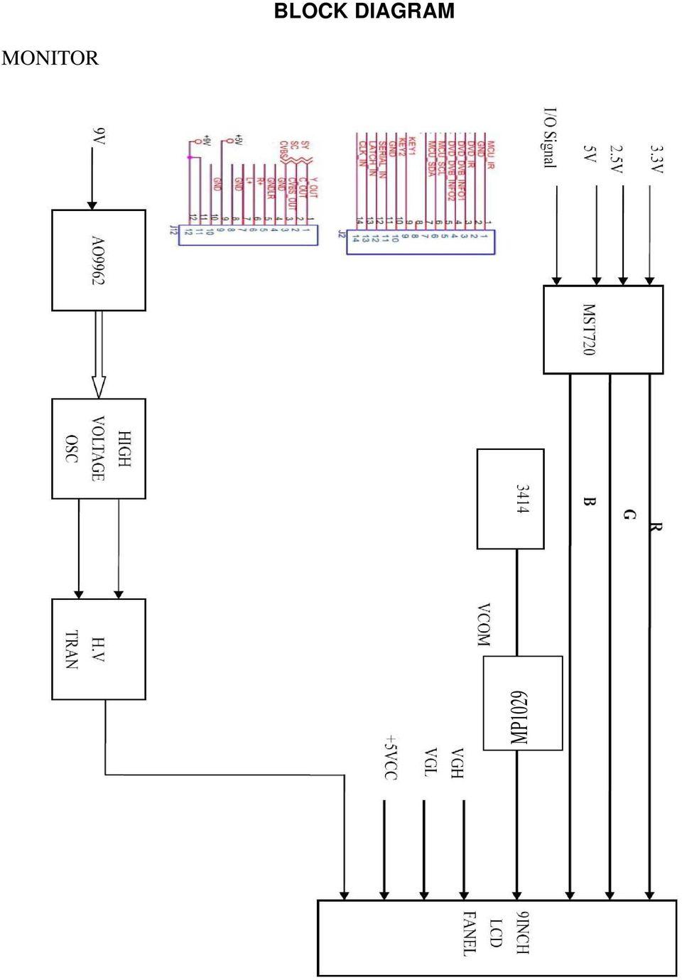 medium resolution of monitor