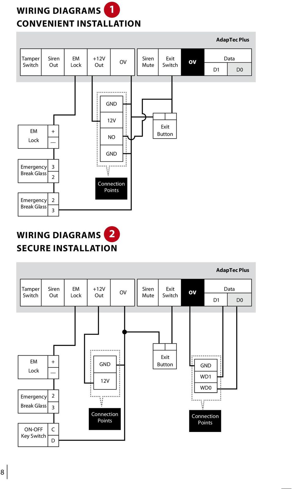 medium resolution of wiring diagrams secure installation adaptec plus tamper siren em 1v siren exit data switch out
