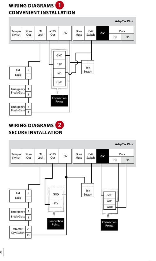 small resolution of wiring diagrams secure installation adaptec plus tamper siren em 1v siren exit data switch out