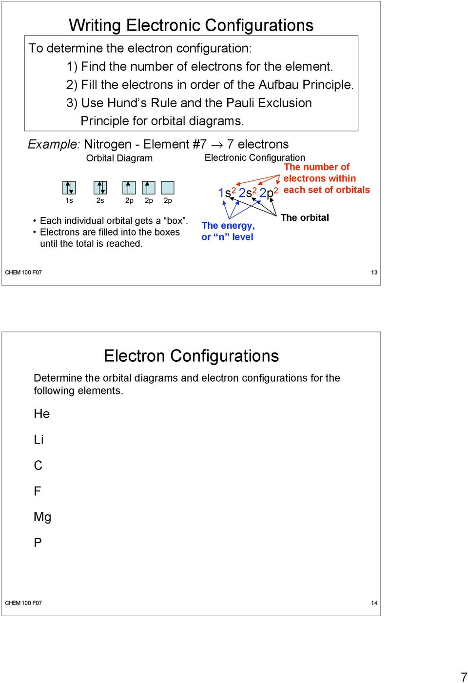 hight resolution of example nitrogen element 7 7 electrons orbital diagram 1s 2s 2p 2p 2p