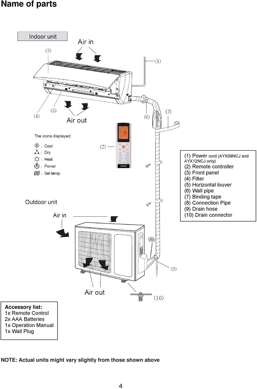 medium resolution of split type inverter room air conditioner operation manual pdf 9 drain hose 10