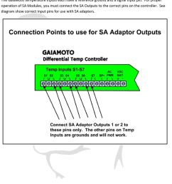 for proper operation of sa modules you must connect the sa outputs to the correct [ 960 x 1457 Pixel ]