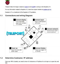1 connections and wiring diagram 1 2 determine hostname ip address once your pbx is booted [ 960 x 1357 Pixel ]