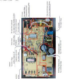 tcl air conditioner wiring diagram diagram data schema repair guideline for tcl dc inverter air conditioner [ 960 x 1402 Pixel ]