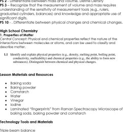 RET Lesson Plan. Title: Identifying Mystery Powders. Primary Subject Area: 8  th Grade Physical Science - PDF Free Download [ 1234 x 960 Pixel ]