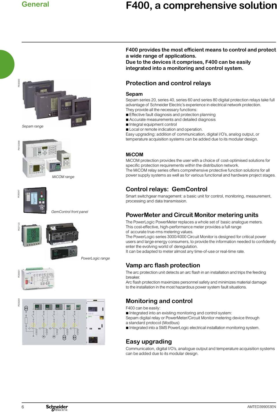medium resolution of pe58204 pe90501 pe57123 pe90347 pm102898 pe60300 sepam range micom range gemcontrol front panel powerlogic range protection