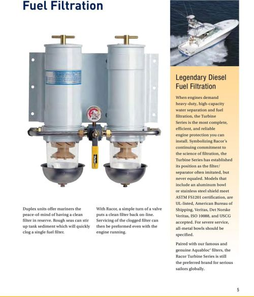 small resolution of legendary diesel fuel filtration when engines demand heavy duty high capacity water separation