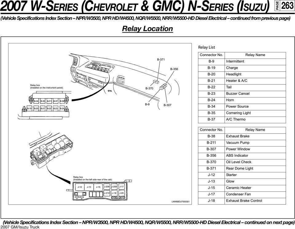 2007 chrysler sebring wiring diagram 3 phase dol motor diagrams free for you 2004 isuzu npr relay location image parts